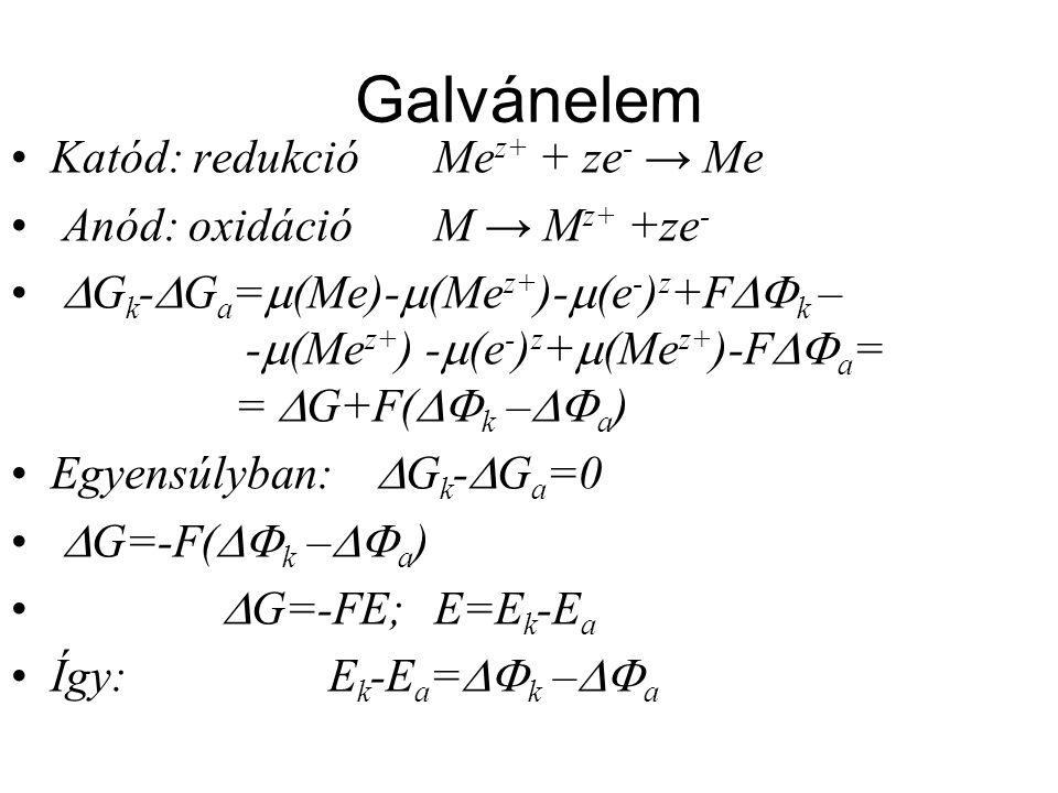 Galvánelem Katód: redukcióMe z+ + ze - → Me Anód: oxidációM → M z+ +ze -  G k -  G a =  (Me)-  (Me z+ )-  (e - ) z +F  k – -  (Me z+ ) -  (e