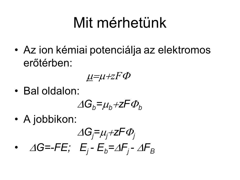 Mit mérhetünk Az ion kémiai potenciálja az elektromos erőtérben:  zF  Bal oldalon:  G b =  b  zF  b A jobbikon:  G j =  j  zF  j  G=-FE;