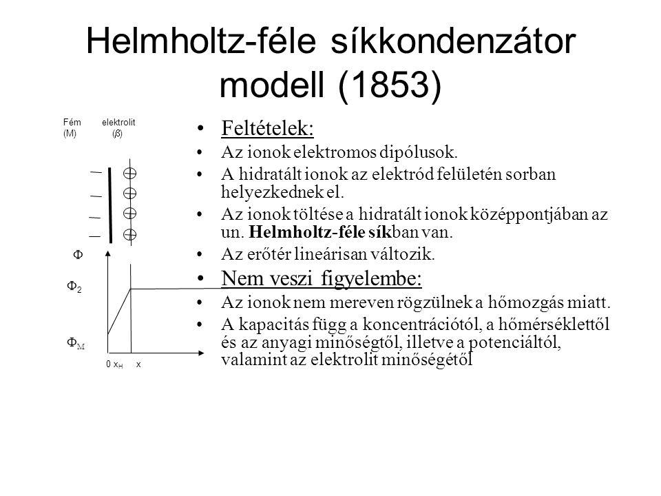 Helmholtz-féle síkkondenzátor modell (1853) Feltételek: Az ionok elektromos dipólusok. A hidratált ionok az elektród felületén sorban helyezkednek el.