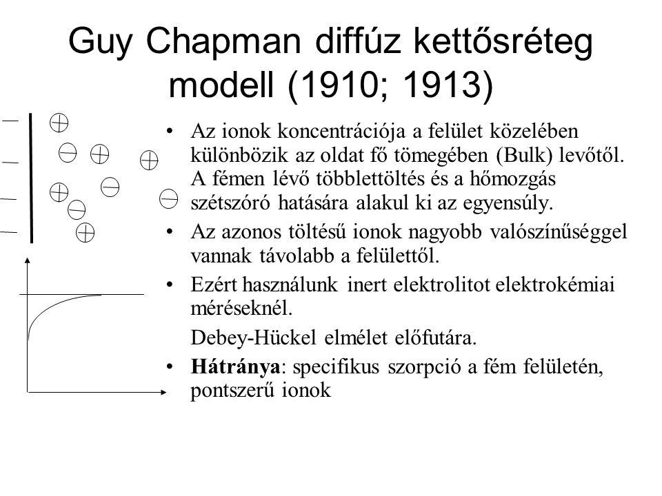 Guy Chapman diffúz kettősréteg modell (1910; 1913) Az ionok koncentrációja a felület közelében különbözik az oldat fő tömegében (Bulk) levőtől. A féme