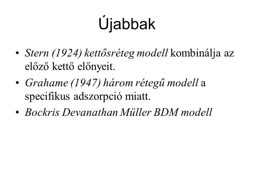 Újabbak Stern (1924) kettősréteg modell kombinálja az előző kettő előnyeit. Grahame (1947) három rétegű modell a specifikus adszorpció miatt. Bockris