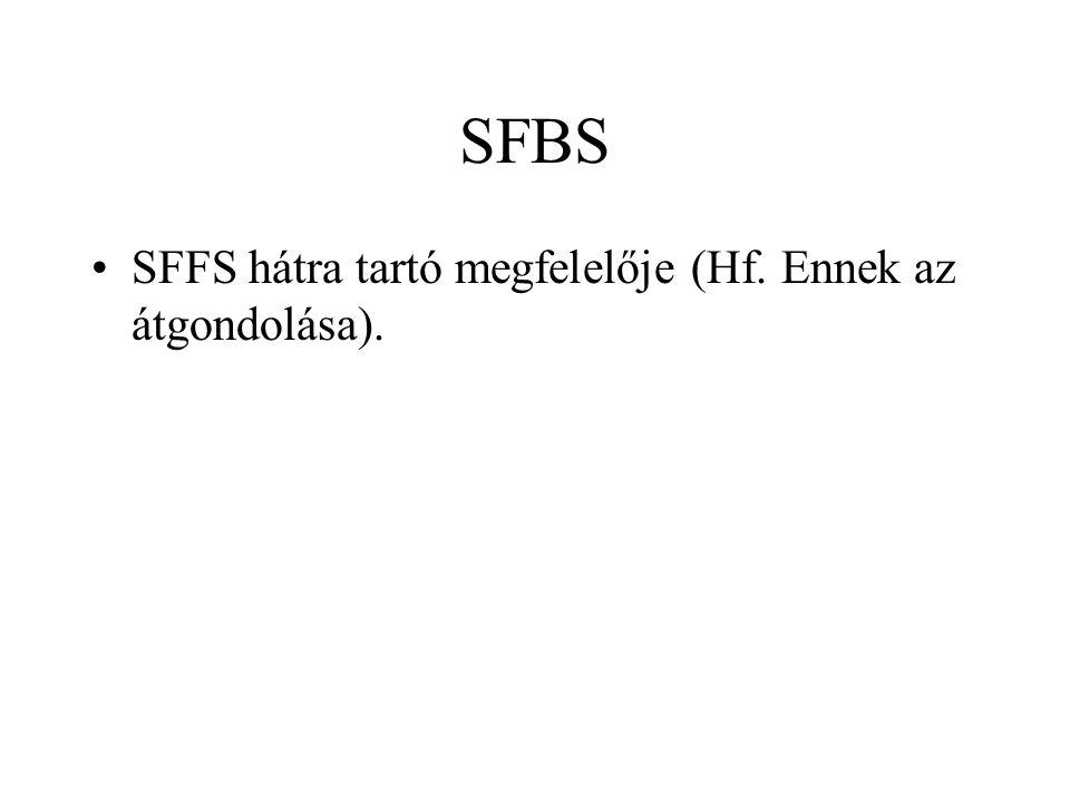 SFBS SFFS hátra tartó megfelelője (Hf. Ennek az átgondolása).