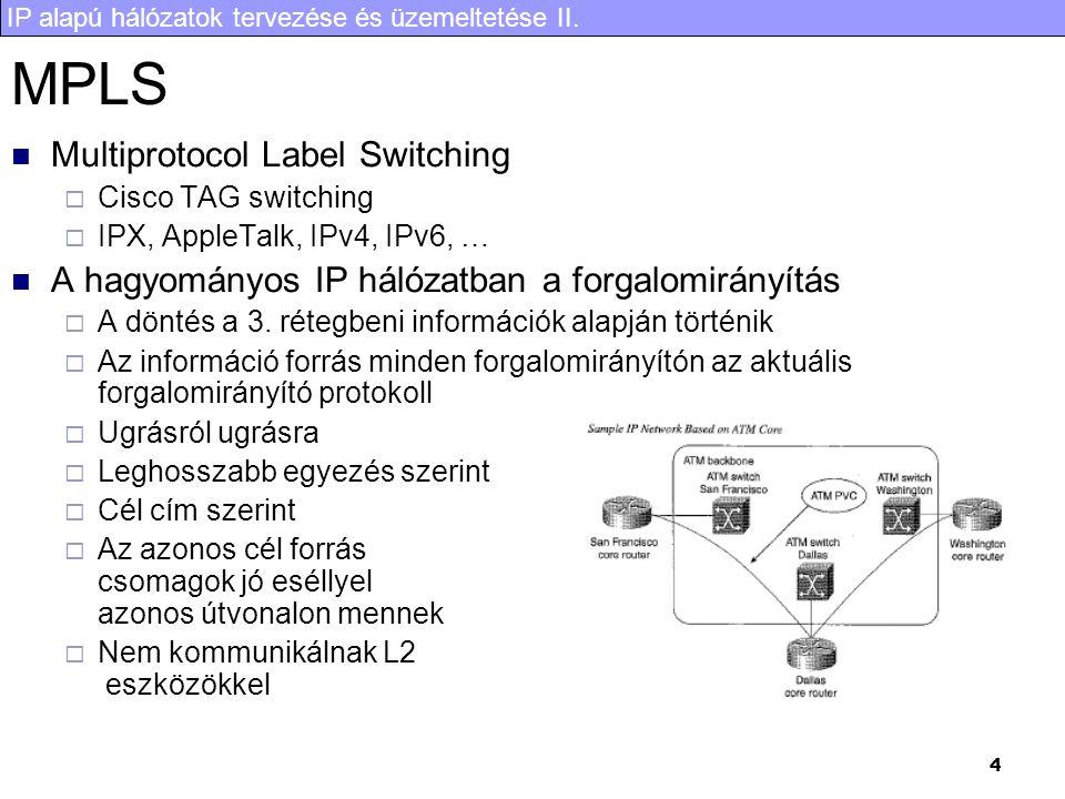 IP alapú hálózatok tervezése és üzemeltetése II. 25 A következő előadás tartalma ISDN xDSL PPP