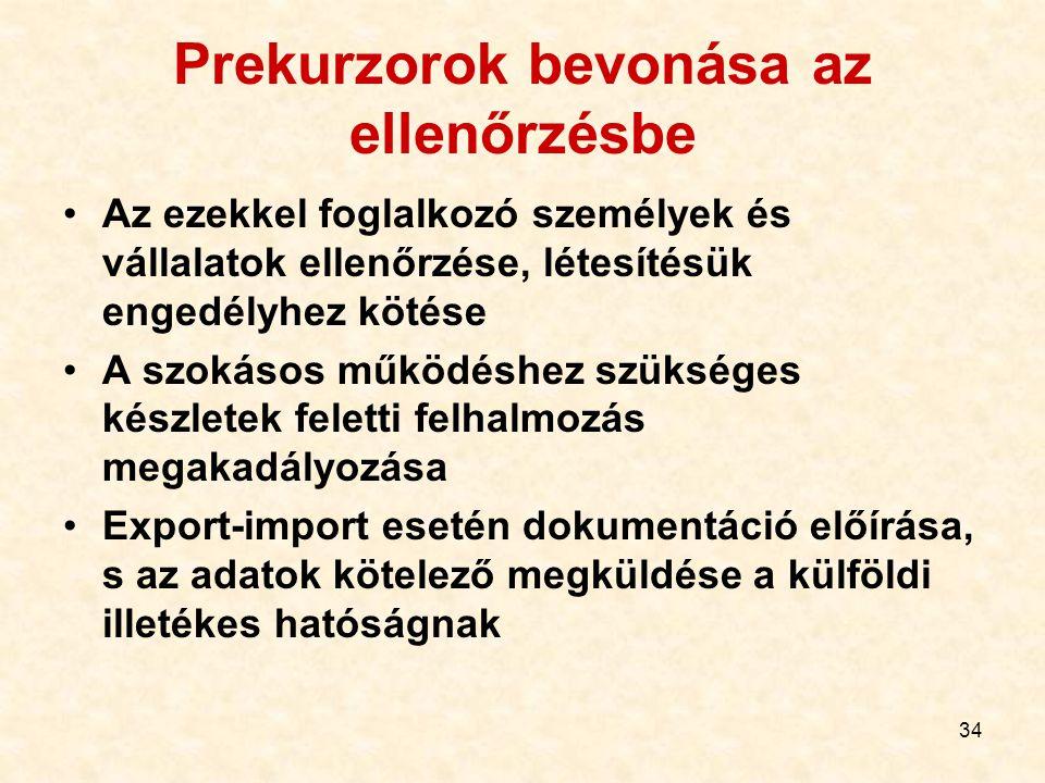 34 Prekurzorok bevonása az ellenőrzésbe Az ezekkel foglalkozó személyek és vállalatok ellenőrzése, létesítésük engedélyhez kötése A szokásos működéshe