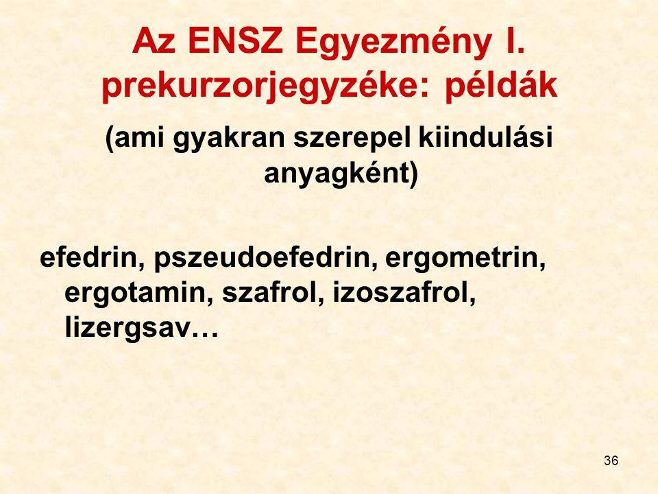 36 Az ENSZ Egyezmény I. prekurzorjegyzéke: példák (ami gyakran szerepel kiindulási anyagként) efedrin, pszeudoefedrin, ergometrin, ergotamin, szafrol,