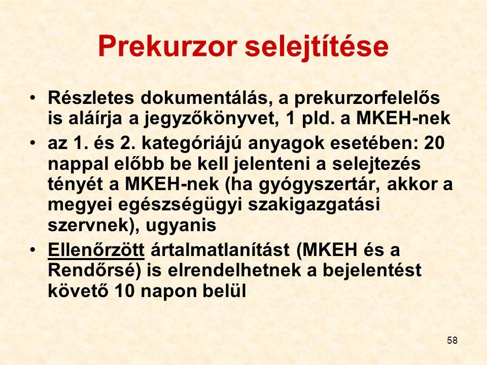 58 Prekurzor selejtítése Részletes dokumentálás, a prekurzorfelelős is aláírja a jegyzőkönyvet, 1 pld. a MKEH-nek az 1. és 2. kategóriájú anyagok eset