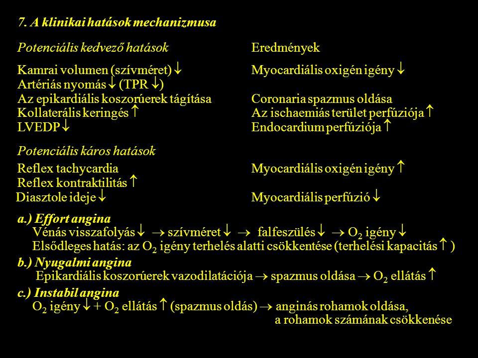 7. A klinikai hatások mechanizmusa Potenciális kedvező hatásokEredmények Kamrai volumen (szívméret)  Myocardiális oxigén igény  Artériás nyomás  (T
