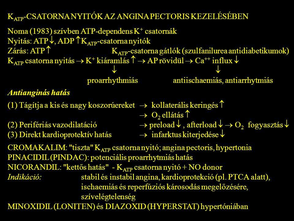 K ATP -CSATORNA NYITÓK AZ ANGINA PECTORIS KEZELÉSÉBEN Noma (1983) szívben ATP-dependens K + csatornák Nyitás: ATP , ADP  K ATP -csatorna nyitók Zárá