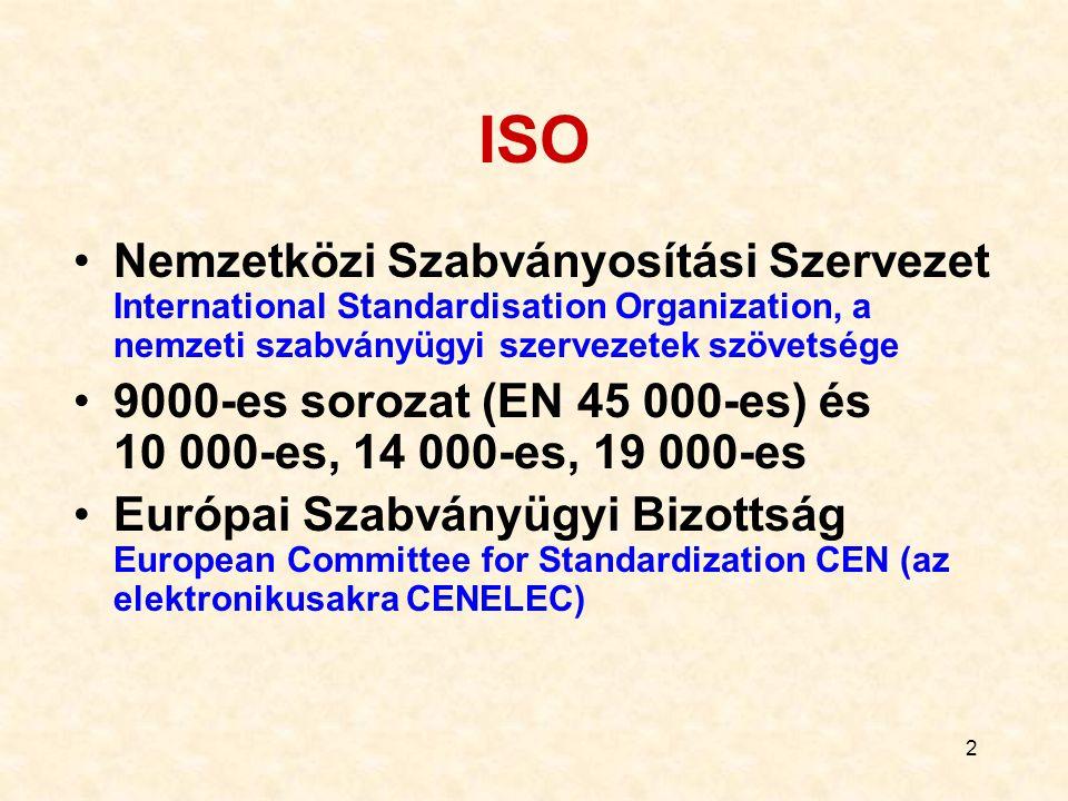 2 ISO Nemzetközi Szabványosítási Szervezet International Standardisation Organization, a nemzeti szabványügyi szervezetek szövetsége 9000-es sorozat (