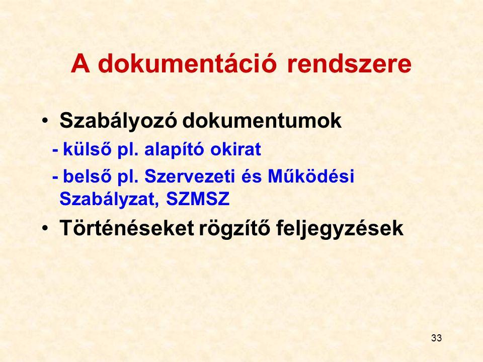 33 A dokumentáció rendszere Szabályozó dokumentumok - külső pl. alapító okirat - belső pl. Szervezeti és Működési Szabályzat, SZMSZ Történéseket rögzí
