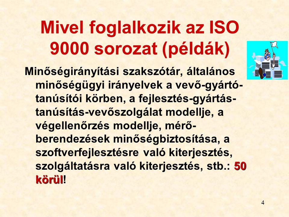 5 Például MSZ EN ISO 9000:2000MSZ EN ISO 9000:2000 Minőségirányítási rendszerek - alapelvek és szakkifejezések MSZ EN ISO 14 050:2002MSZ EN ISO 14 050:2002 Környezetvédelmi minőségbiztosítás MSZ EN ISO 19 011:2002MSZ EN ISO 19 011:2002 Irányelvek a minőség- vagy környezetvédelmi minőségirányítási rendszerek auditjához