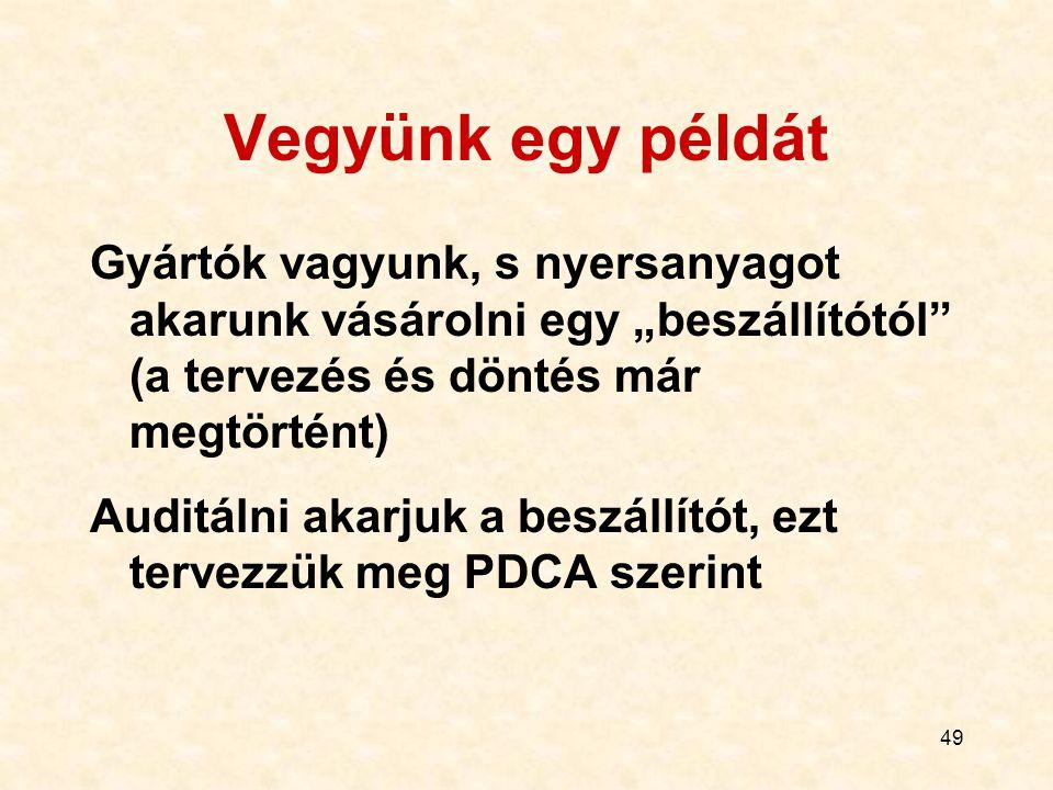 50 A PDCA jelentkezése egy audit szervezésekor Az auditor Az audit programjának tervezése Az audit végrehajtása Az audit értékelése Az audit- program javítása P D C A
