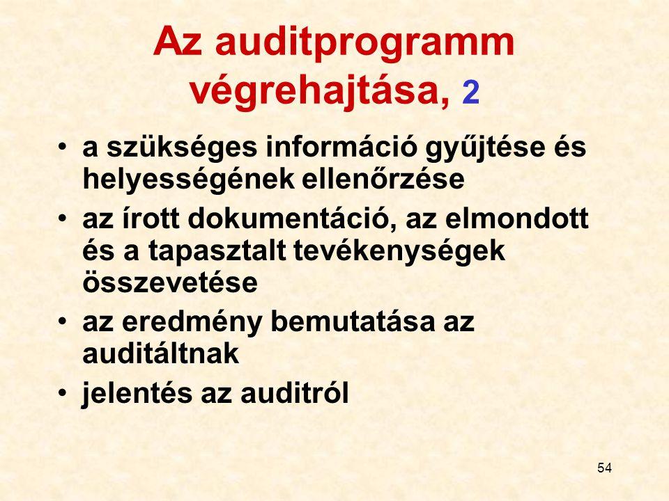 54 Az auditprogramm végrehajtása, 2 a szükséges információ gyűjtése és helyességének ellenőrzése az írott dokumentáció, az elmondott és a tapasztalt t