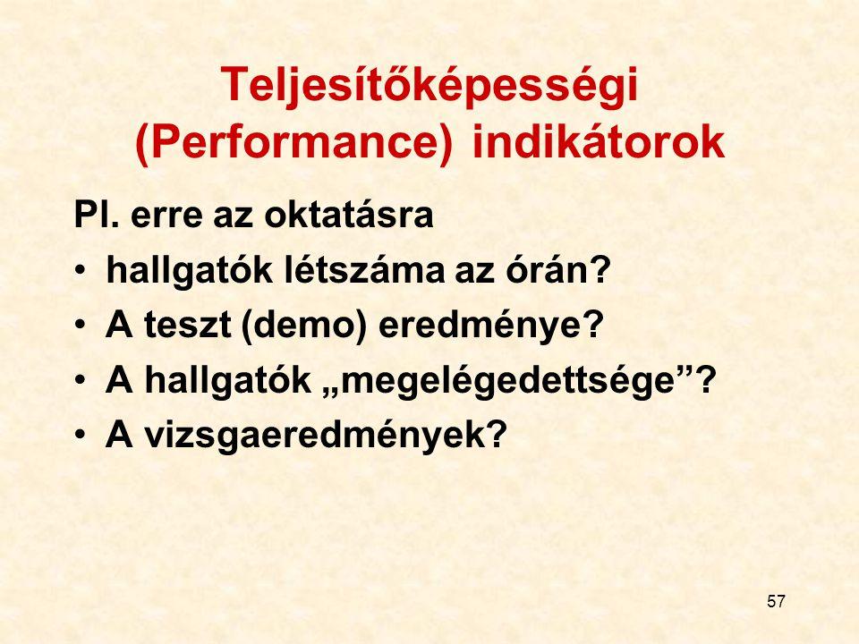 """57 Teljesítőképességi (Performance) indikátorok Pl. erre az oktatásra hallgatók létszáma az órán? A teszt (demo) eredménye? A hallgatók """"megelégedetts"""