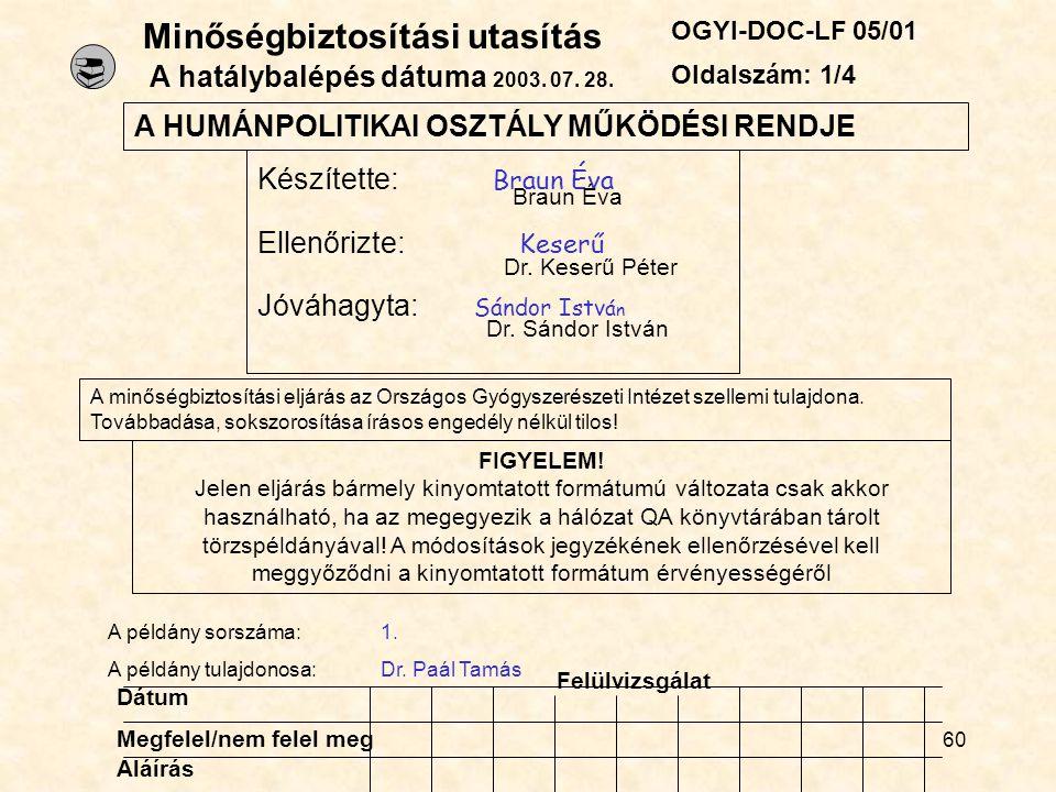 60  Minőségbiztosítási utasítás A hatálybalépés dátuma 2003. 07. 28. OGYI-DOC-LF 05/01 Oldalszám: 1/4 A HUMÁNPOLITIKAI OSZTÁLY MŰKÖDÉSI RENDJE Készít
