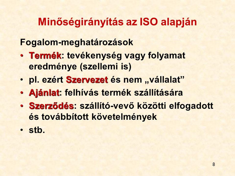 9 Minőségbiztosítás ISO alapján Hogyan végzem.