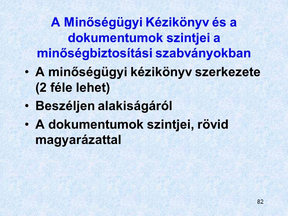 82 A Minőségügyi Kézikönyv és a dokumentumok szintjei a minőségbiztosítási szabványokban A minőségügyi kézikönyv szerkezete (2 féle lehet) Beszéljen a