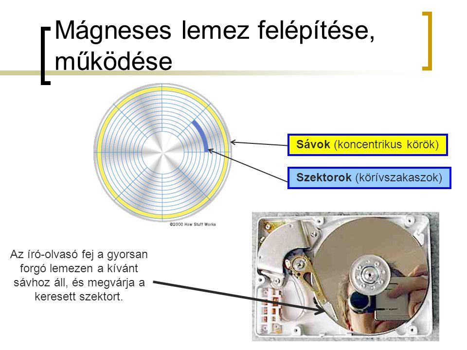 Mágneses lemez felépítése, működése Sávok (koncentrikus körök) Szektorok (körívszakaszok) Az író-olvasó fej a gyorsan forgó lemezen a kívánt sávhoz ál