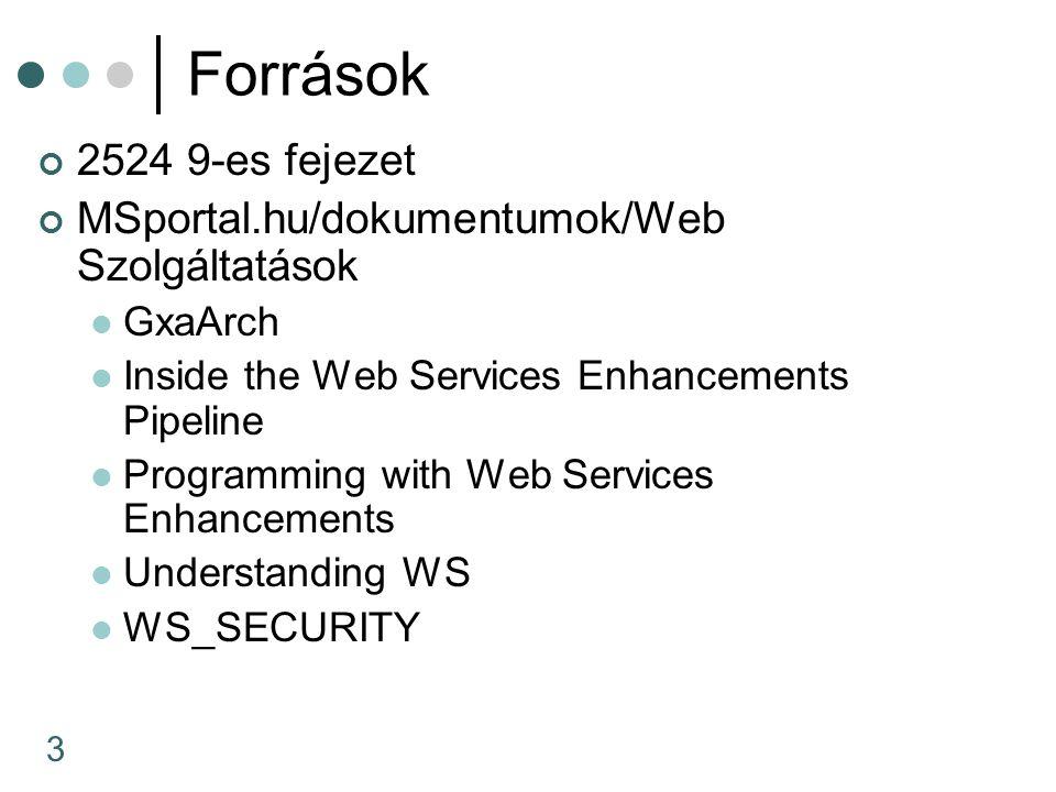 44 WS-Security XML Siganture XML Encrypition Bizonyíték csere, üzenet azonosítás, és üzenet titkosítás Szolgáltatásai: Felhasználó név/Jelszó X509/PKI Kerberos