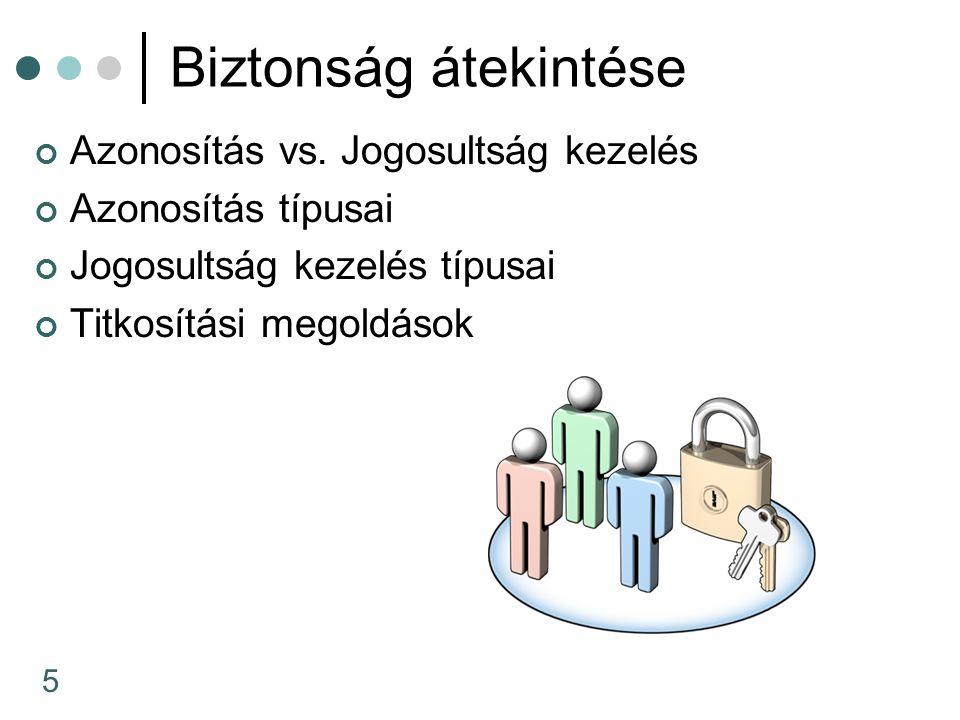 26 Eseménykezelő public void OnAuthenticate(Object src, EventArgs e) { HttpApplication app = (HttpApplication)src;HttpContext ctx = app.Context; string soapUser;string soapPassword; XmlDocument dom = new XmlDocument(); Stream httpStream = ctx.Request.InputStream; long posStream = httpStream.Position; try { dom.Load(httpStream); httpStream.Seek(posStream,System.IO.SeekOrigin.Begin); dom.Save(httpStream); soapUser = dom.GetElementsByTagName( User ).Item(0).InnerText; soapPassword = dom.GetElementsByTagName ( Password ).Item(0).InnerText; string [ ] roles; roles = GetRolesForUser(soapUser,soapPassword); ctx.User = new GenericPrincipal(new GenericIdentity(soapUser, MyAuthType ), roles); } catch (Exception ex) { httpStream.Position = posStream; XmlQualifiedName name = new XmlQualifiedName( Load ); SoapException soapException = new SoapException( Unable to read SOAP request , name, ex); throw soapException;}}