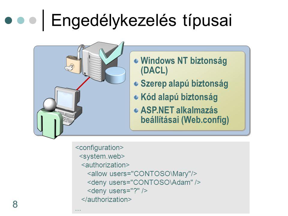 19 Szerep alapú jogosultságkezelés COM+ szerepkörök egy alkalmazáson belül, Windows témaszámokat rendeltek hozzá szerepkörökhöz A szerepkörök tagsága az alkalmazás telepítésekor van beállítva, nem kell a kódhoz nyúlni Az alkalmazáson belüli jogosultságokat kezeli (nem csak futathatja/nem futtathatja) Nem lényeges a felhasználó pontos azonossága.NET fogalmak: Azonosságok Megbízók Használható a beépített és saját azonosítási megoldásokal is Azonosítás és jogosultság kezelés HttpModul-lokban