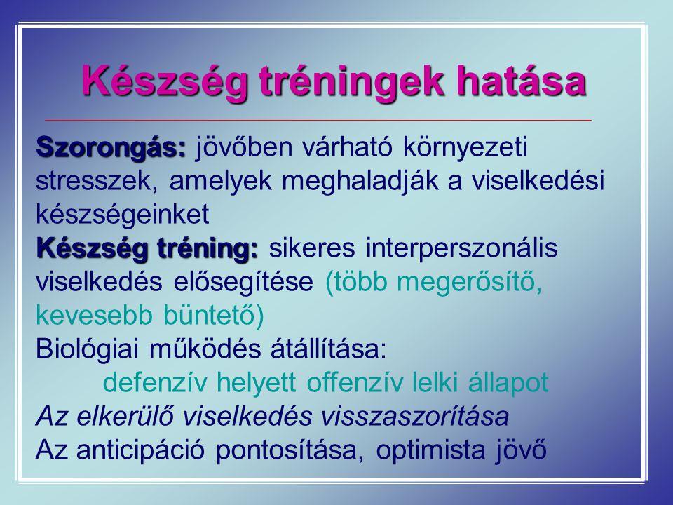Készség tréningek hatása Szorongás: Szorongás: jövőben várható környezeti stresszek, amelyek meghaladják a viselkedési készségeinket Készség tréning: