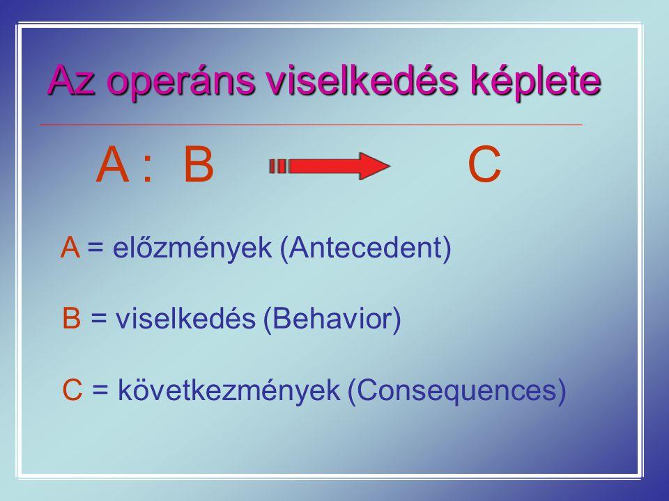 Az operáns viselkedés képlete A : B C A = előzmények (Antecedent) B = viselkedés (Behavior) C = következmények (Consequences)