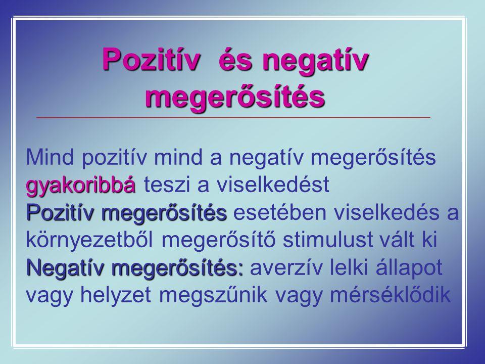 Pozitív és negatív megerősítés gyakoribbá Mind pozitív mind a negatív megerősítés gyakoribbá teszi a viselkedést Pozitív megerősítés Pozitív megerősít
