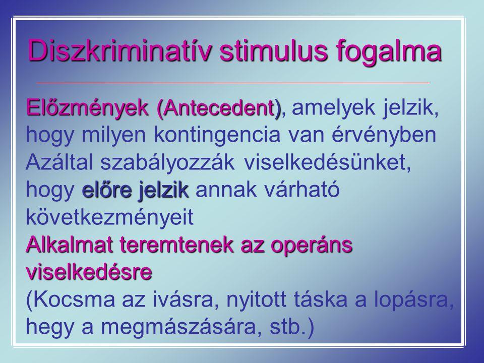 Diszkriminatív stimulus fogalma Előzmények (Antecedent) Előzmények (Antecedent), amelyek jelzik, hogy milyen kontingencia van érvényben előre jelzik A