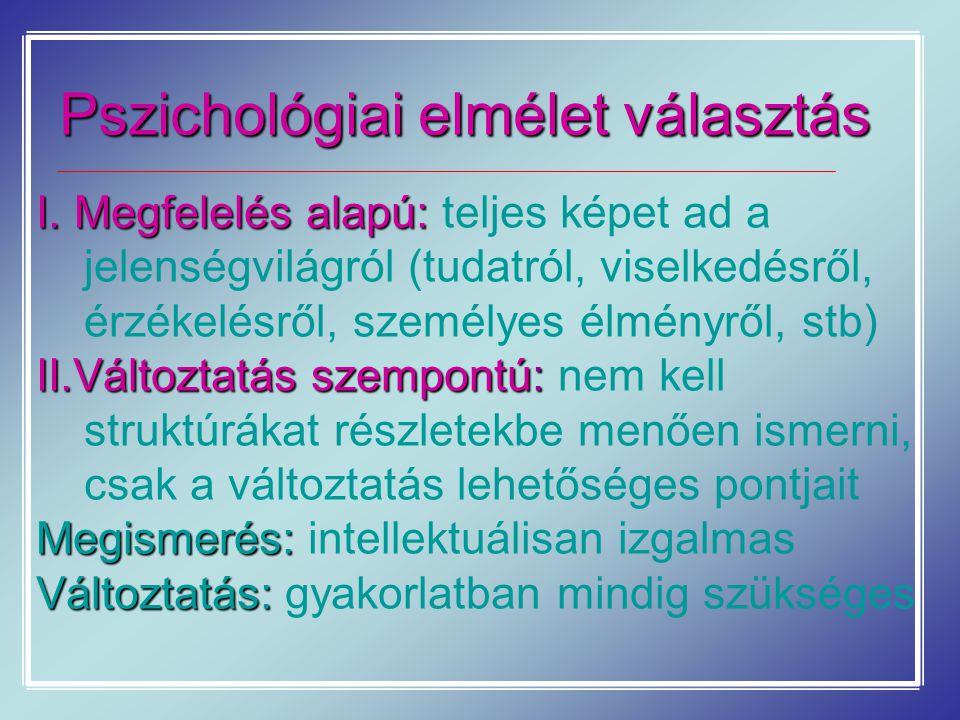 Pszichológiai elmélet választás I. Megfelelés alapú: I. Megfelelés alapú: teljes képet ad a jelenségvilágról (tudatról, viselkedésről, érzékelésről, s