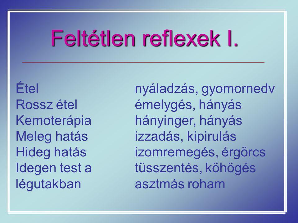 Feltétlen reflexek I. Étel nyáladzás, gyomornedv Rossz étel émelygés, hányás Kemoterápiahányinger, hányás Meleg hatásizzadás, kipirulás Hideg hatásizo