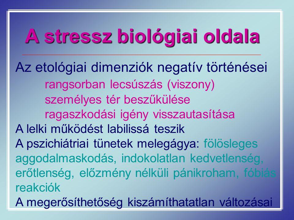 A stressz biológiai oldala Az etológiai dimenziók negatív történései rangsorban lecsúszás (viszony) személyes tér beszűkülése ragaszkodási igény vissz