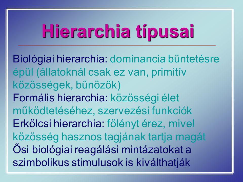 Hierarchia típusai Biológiai hierarchia: dominancia büntetésre épül (állatoknál csak ez van, primitív közösségek, bűnözők) Formális hierarchia: közöss