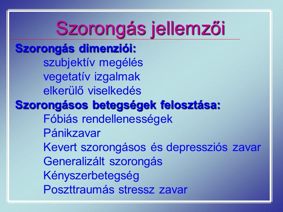 Szorongás jellemzői Szorongás dimenziói: szubjektív megélés vegetatív izgalmak elkerülő viselkedés Szorongásos betegségek felosztása: Fóbiás rendellen