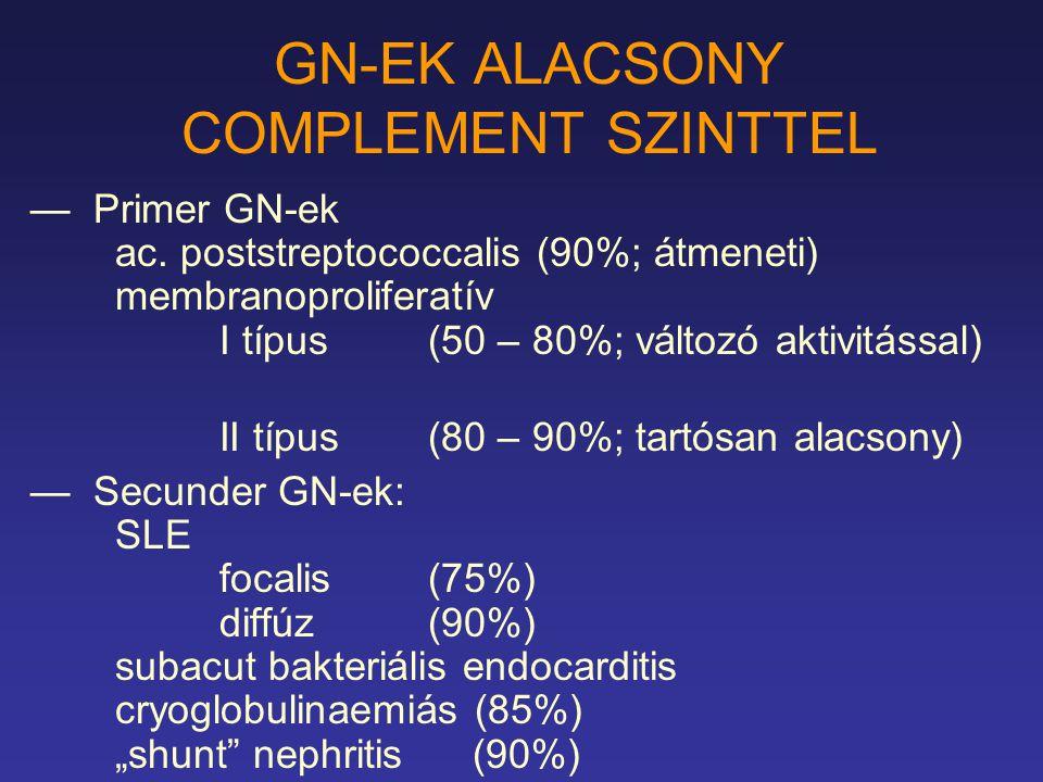 GN-EK ALACSONY COMPLEMENT SZINTTEL —Primer GN-ek ac. poststreptococcalis (90%; átmeneti) membranoproliferatív I típus(50 – 80%; változó aktivitással)