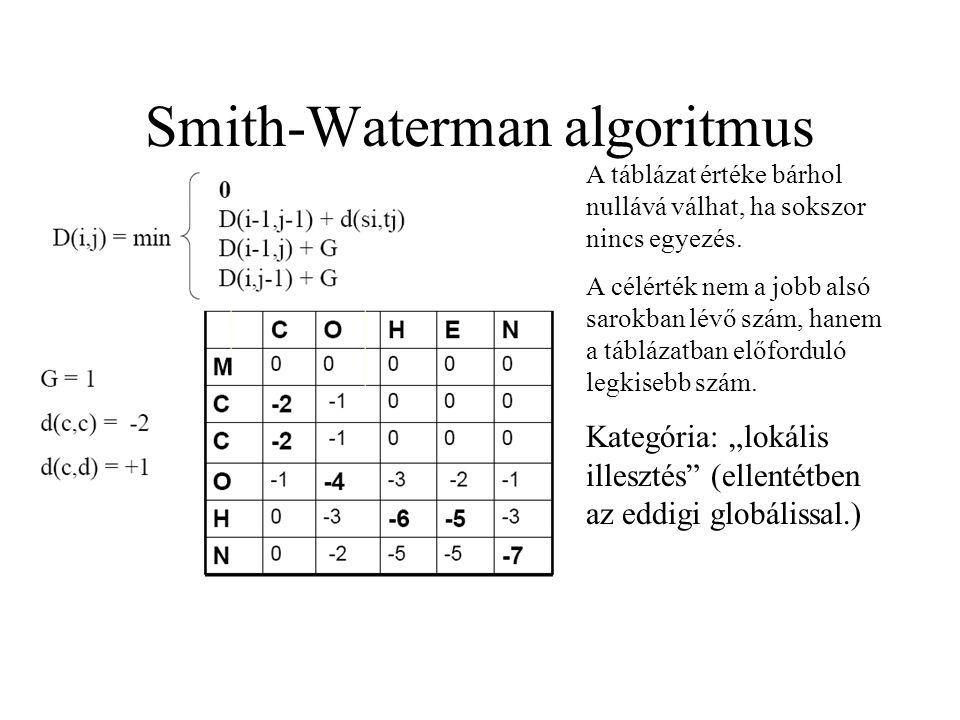Smith-Waterman algoritmus A táblázat értéke bárhol nullává válhat, ha sokszor nincs egyezés. A célérték nem a jobb alsó sarokban lévő szám, hanem a tá