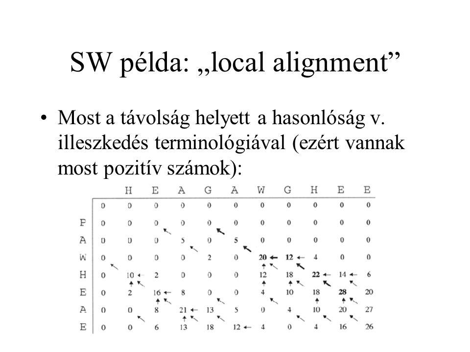 """SW példa: """"local alignment"""" Most a távolság helyett a hasonlóság v. illeszkedés terminológiával (ezért vannak most pozitív számok):"""
