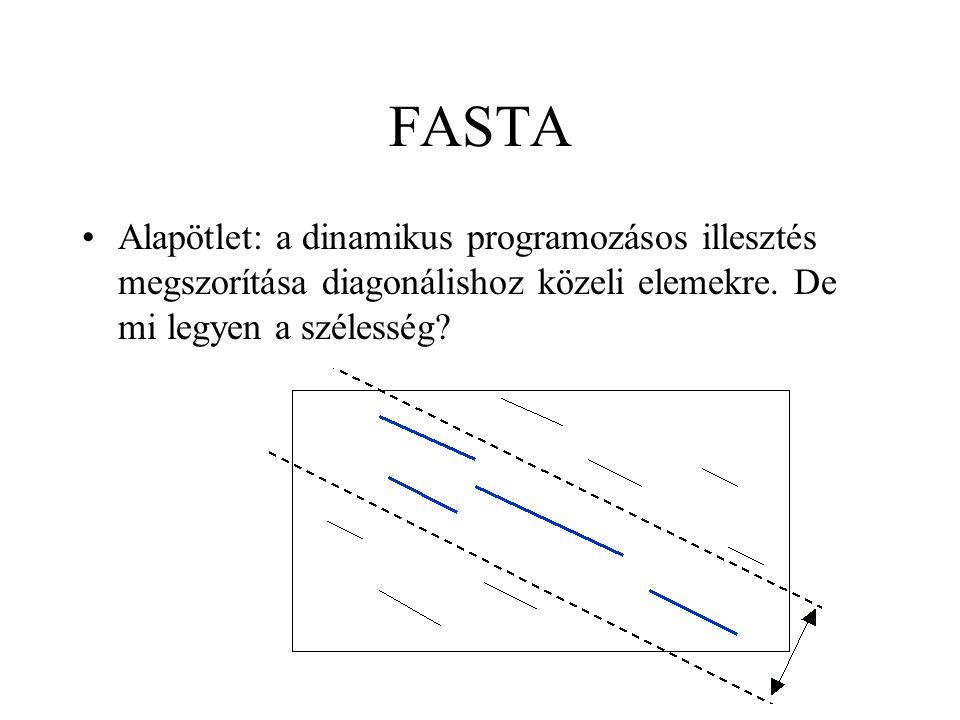 FASTA Alapötlet: a dinamikus programozásos illesztés megszorítása diagonálishoz közeli elemekre. De mi legyen a szélesség?