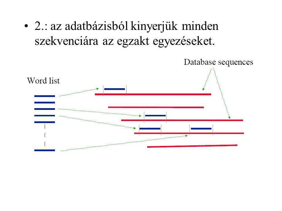2.: az adatbázisból kinyerjük minden szekvenciára az egzakt egyezéseket.