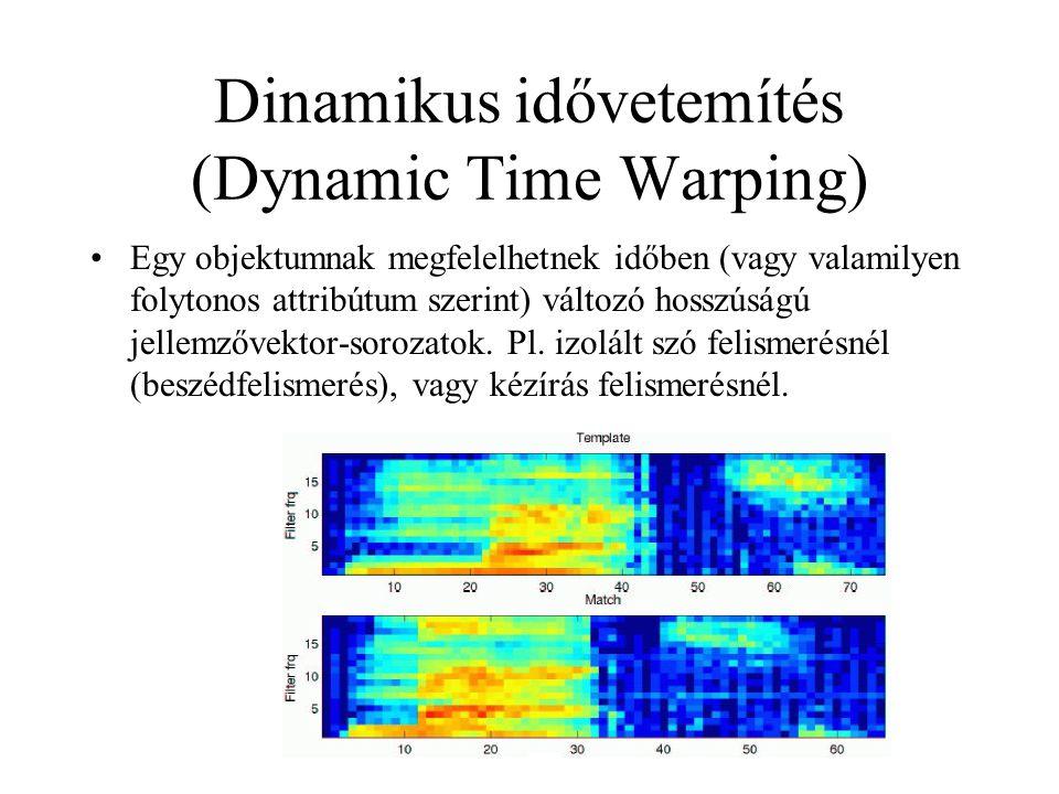 Dinamikus idővetemítés (Dynamic Time Warping) Egy objektumnak megfelelhetnek időben (vagy valamilyen folytonos attribútum szerint) változó hosszúságú