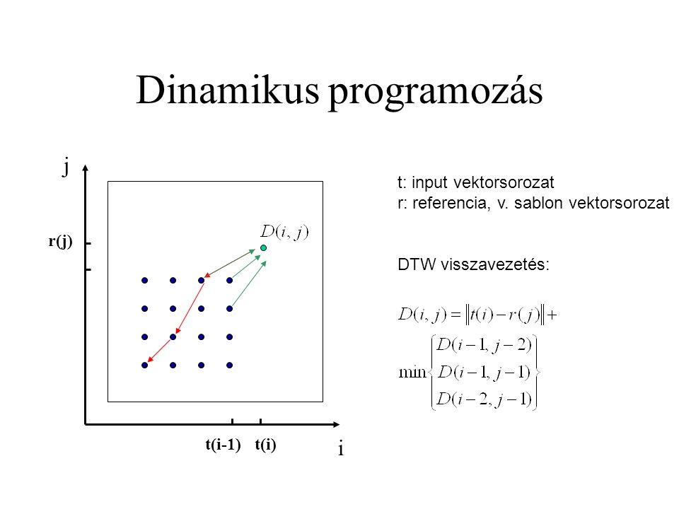 Dinamikus programozás j r(j) t: input vektorsorozat r: referencia, v. sablon vektorsorozat DTW visszavezetés: i t(i-1)t(i)
