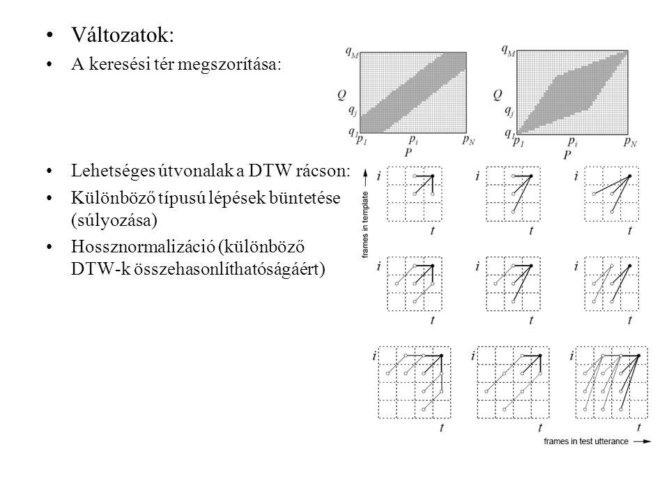 Változatok: A keresési tér megszorítása: Lehetséges útvonalak a DTW rácson: Különböző típusú lépések büntetése (súlyozása) Hossznormalizáció (különböz