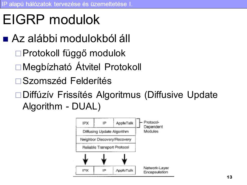 IP alapú hálózatok tervezése és üzemeltetése I. 13 EIGRP modulok Az alábbi modulokból áll  Protokoll függő modulok  Megbízható Átvitel Protokoll  S