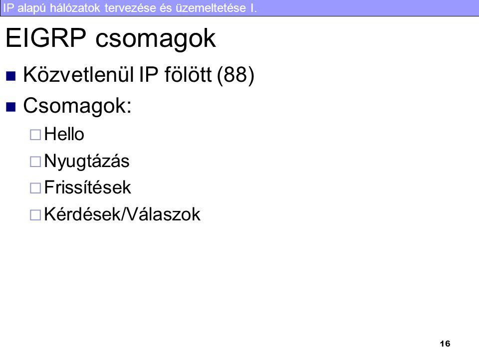 IP alapú hálózatok tervezése és üzemeltetése I. 16 EIGRP csomagok Közvetlenül IP fölött (88) Csomagok:  Hello  Nyugtázás  Frissítések  Kérdések/Vá