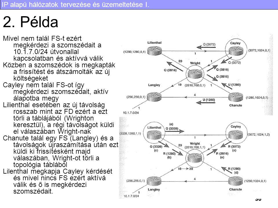 IP alapú hálózatok tervezése és üzemeltetése I. 30 2. Példa Mivel nem talál FS-t ezért megkérdezi a szomszédait a 10.1.7.0/24 útvonallal kapcsolatban