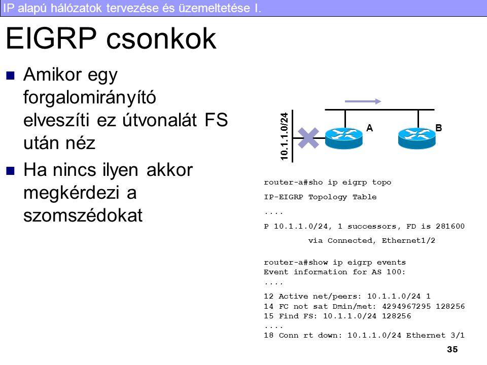 IP alapú hálózatok tervezése és üzemeltetése I. 35 EIGRP csonkok Amikor egy forgalomirányító elveszíti ez útvonalát FS után néz Ha nincs ilyen akkor m