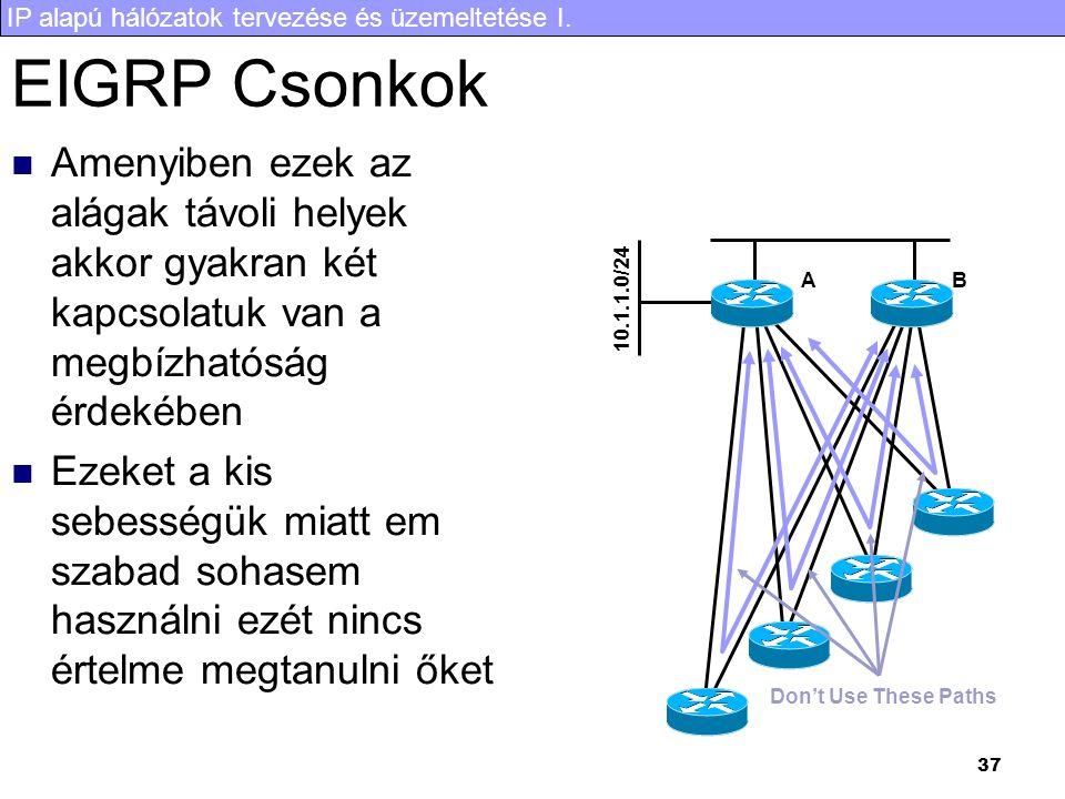 IP alapú hálózatok tervezése és üzemeltetése I. 37 EIGRP Csonkok Amenyiben ezek az alágak távoli helyek akkor gyakran két kapcsolatuk van a megbízható