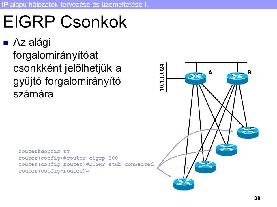 IP alapú hálózatok tervezése és üzemeltetése I. 38 EIGRP Csonkok Az alági forgalomirányítóat csonkként jelölhetjük a gyűjtő forgalomirányító számára r