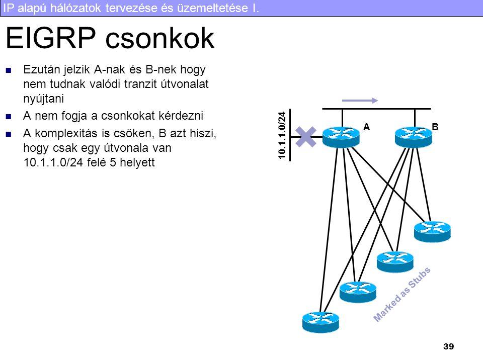 IP alapú hálózatok tervezése és üzemeltetése I. 39 EIGRP csonkok Ezután jelzik A-nak és B-nek hogy nem tudnak valódi tranzit útvonalat nyújtani A nem
