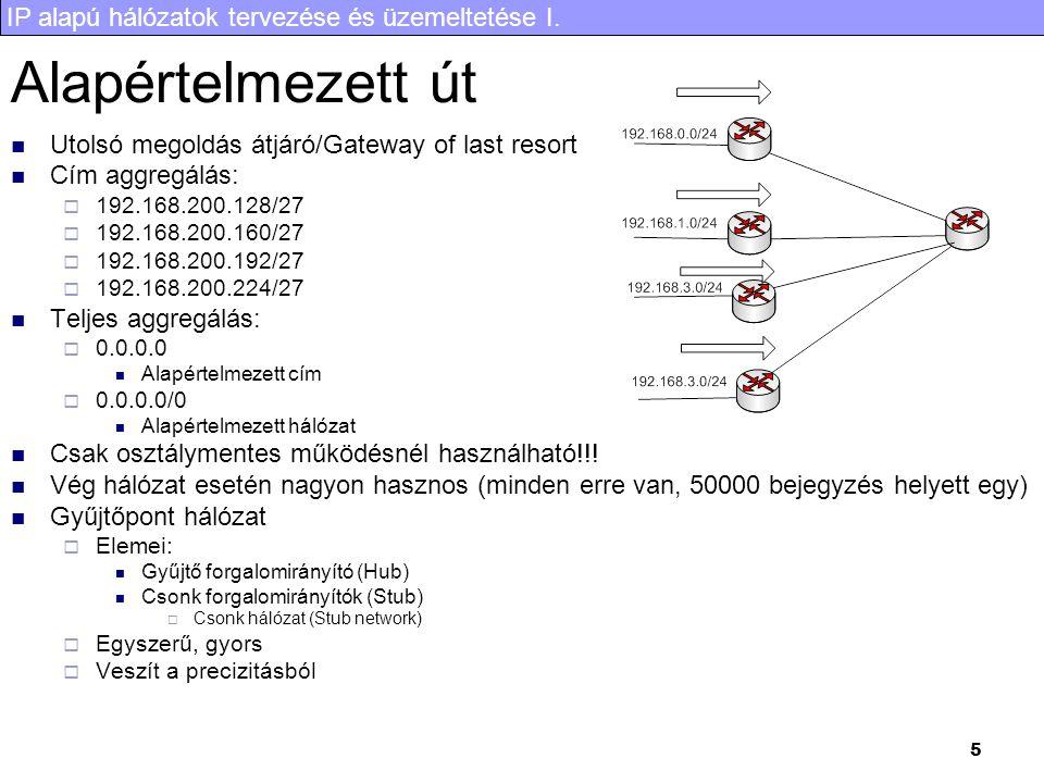 IP alapú hálózatok tervezése és üzemeltetése I. 5 Alapértelmezett út Utolsó megoldás átjáró/Gateway of last resort Cím aggregálás:  192.168.200.128/2